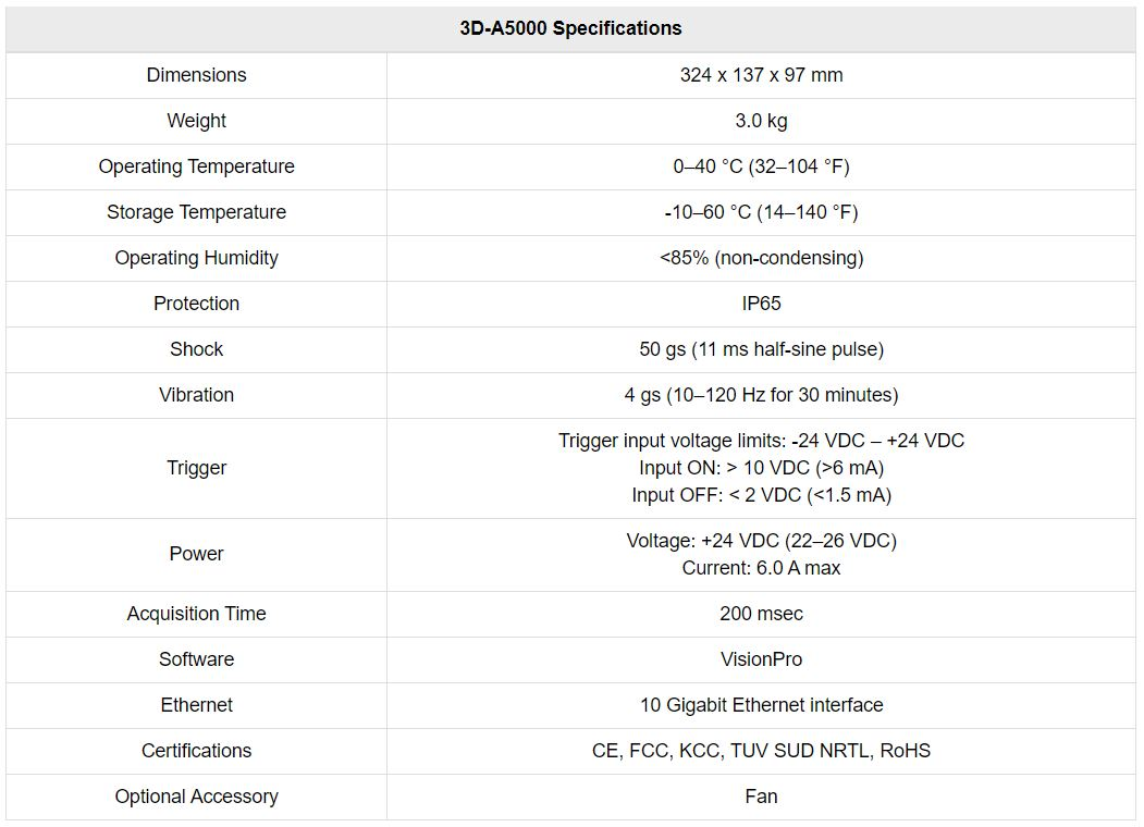 3D-A5000 Specifications