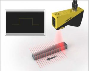 Image for How a Laser Profiler works