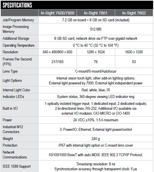 In-Sight 7600/7800/7801/7802 specification
