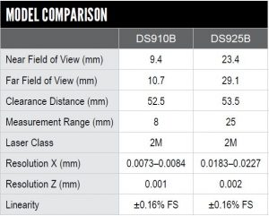 Image for Laser profiler model comparison DS901B, DS925B