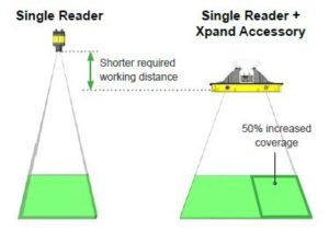 Image for Cognex Xpand Technology